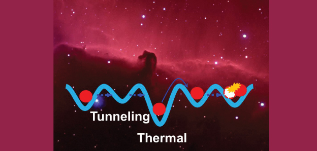 Conceptual diagram that models how hydrogen atoms move on the surface of microparticles of water ice by a repetition of tunneling diffusion and the usual thermal diffusion, to encounter reaction partners. The light blue wavy line is the ice surface. The red circles are hydrogen atoms, the dashed blue lines are tunneling diffusion, and the solid blue lines are the usual diffusion.