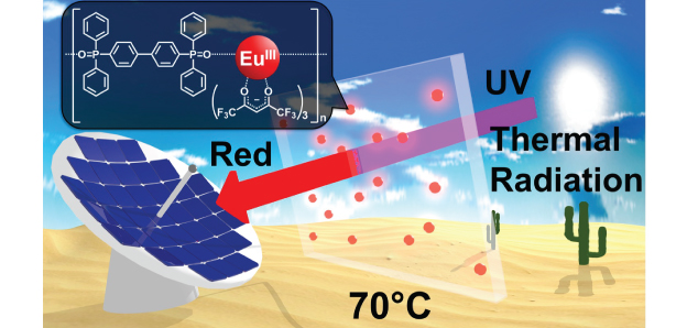 Photo-, thermo-, and moisture-stable Chameleon luminophore film for enhancement of solar cell conversion efficiency