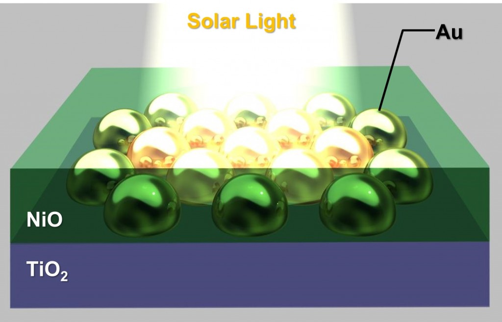 A solid-state solar cell composed of titanium dioxide, nickel oxide, and gold nanoparticles. Gold nanoparticles harvest light and provide a visible light response to the cell