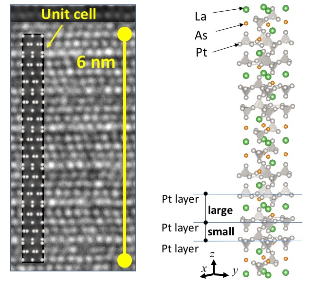 Electron microscopic image(left) and schematic image(right) of LaPt5As crystal