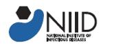 NIID logo