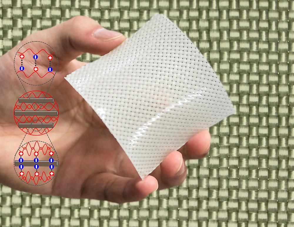 Fig1-Fiber-reinforeced hydrogel