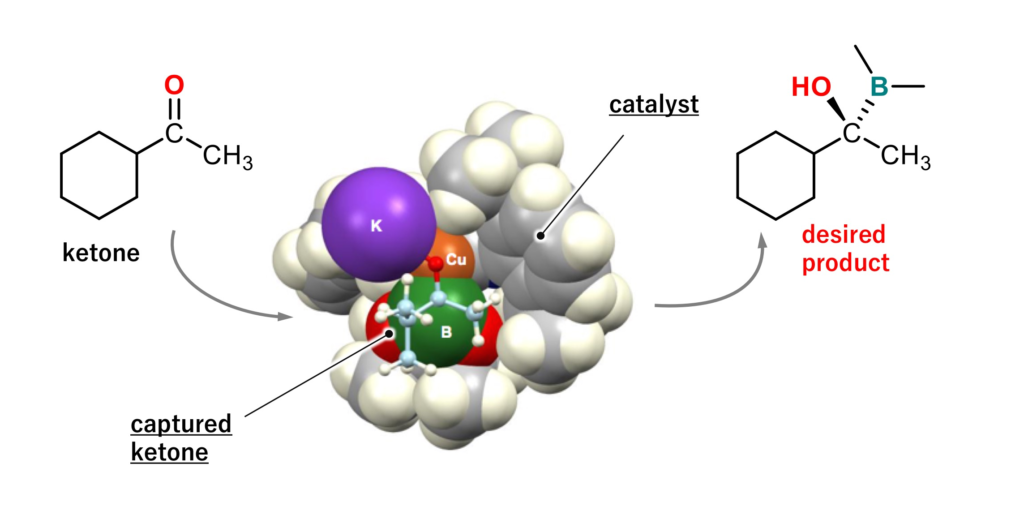 Catalyst catching a ketone