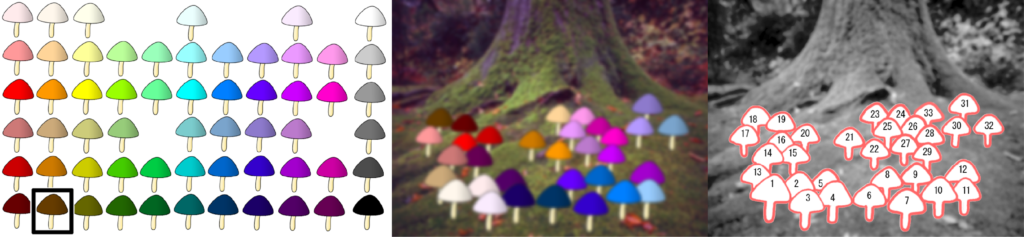 The images shown during the Mushroom Picking Color Search Test. The outdoors environment photo, which is shown for one second, is intentionally blurred to prevent participant incongruity.